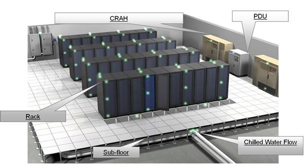 visio 图标 集成电路